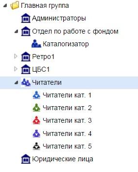 Инструкция по организации учета пользователей в общедоступных библиотеках